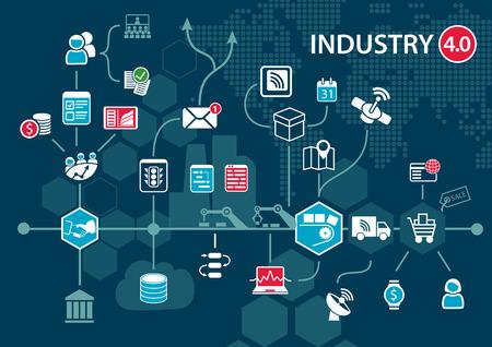Industrie 4.0 (Industrie Internet) Konzept und Infografik. Angeschlossene Geräte und Gegenstände, die mit Business Automation Flow