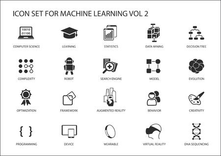 Conjunto del icono de la máquina de aprendizaje inteligente. Símbolos para la informática, el aprendizaje, la complejidad, la optimización, estadística, robot, minería de datos, el comportamiento, la realidad virtual Ilustración de vector