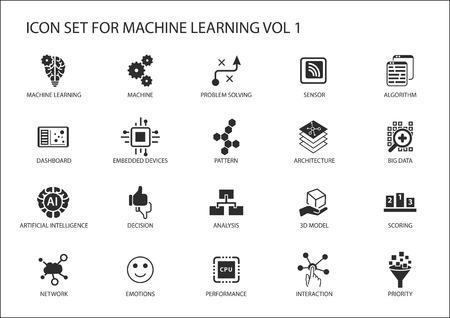 Conjunto del icono de la máquina de aprendizaje inteligente. Símbolos para las emociones, la decisión, la red, resolución de problemas, Diseño, análisis, de rendimiento, de prioridad, de interacción, de grandes datos, algoritmos, sensores. Ilustración de vector