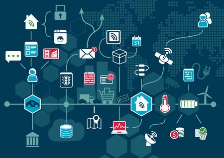 infografía vector de flujo de trabajo de automatización del hogar inteligente