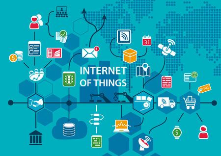 Internet des objets IOT contexte conceptuel avec flux de travail de bout en bout la chaîne d'approvisionnement comme illustration vectorielle Banque d'images - 58671502