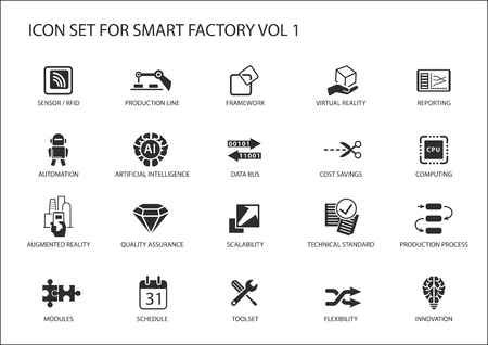 flexible business: Smart factory vector icons like sensor, rfid, production process, automation, augmented reality