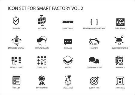 Smart factory vector icons like processflow, disruption, 3D printing, embedded system