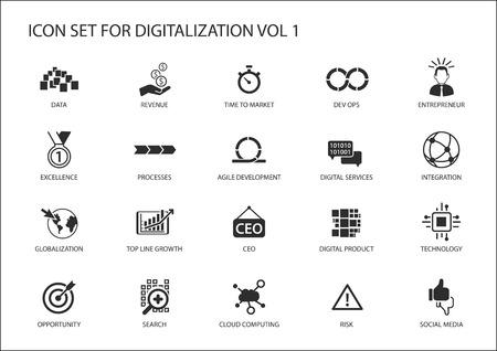 アジャイル開発、グローバル化、機会のようなトピックのアイコン セット クラウド コンピューティング、検索、起業家、統合、デジタル サービス