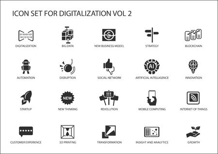 Icon set for topics like big data, business models, 3D printing, disruption, artificial intelligence, internet of things.