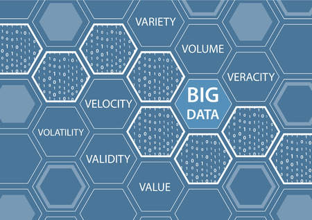 Big data vector background with hexagon shapes and the words variety, volume, veracity, velocity, volatility, value, validity.