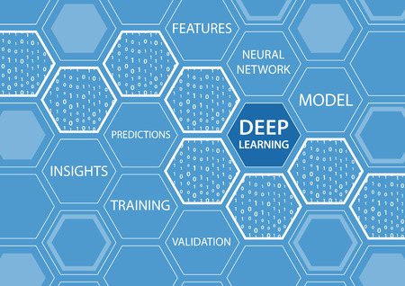 Vector background illustration of deep learning concept
