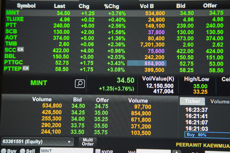 fluctuate: Stock market data on LED display ,green day Editorial