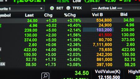 dramatically: Stock market data on LED display ,green day Stock Photo