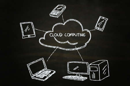 cloud computing illustration sketched with chalk on blackboard Stock Illustration - 24495968