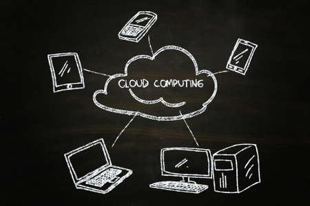 cloud computing illustration sketched with chalk on blackboard Stock Illustration - 24495968