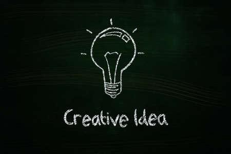 creative idea lightbulb illustration sketched with chalk on blackboard