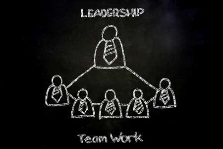 Leadership Concept, drawn with Chalk on Blackboard