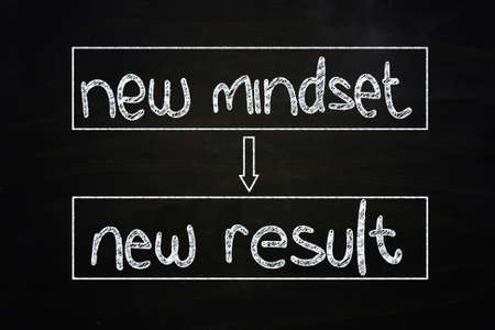 innovative: New Mindset New Result, written with Chalk on Blackboard