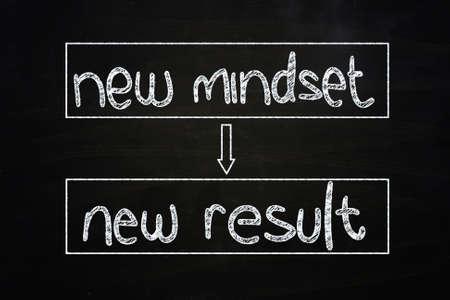 mente: Nueva mentalidad Nueva resultado, escrito con tiza en la pizarra Foto de archivo
