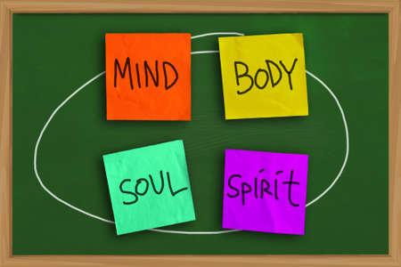 mind body soul: Concetto motivazionale della Mente Corpo Anima Spirito scritto su carta adesiva colorata Archivio Fotografico