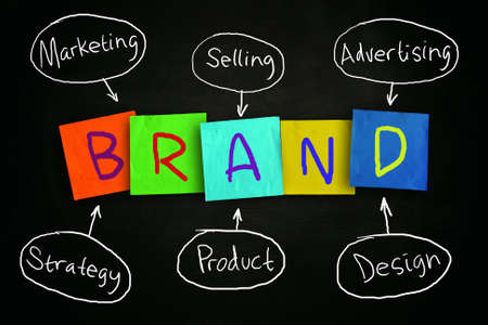 colored paper: The word Brand written on sticky colored paper over blackboard