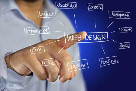 青い背景に仮想画面の Web デザイン アイコンを指してビジネスマンのビジネス コンセプト イメージ