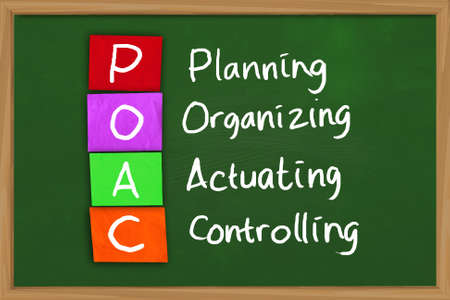 colored paper: Business management concept image of POAC planning organizing actuating controlling written on colored paper over green chalkboard