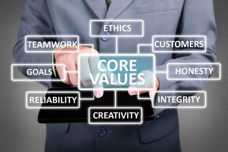 Business Concept. Businessman click Core Values button on his tablet. Goals Text typography design Stok Fotoğraf