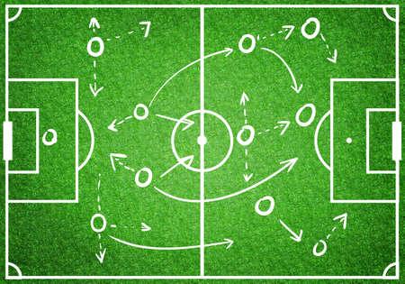 Estrategia de plan de juego de fútbol soccer, entrenamiento en concepto de deporte, campo verde de vista superior