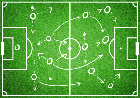Football soccer game plan strategy, coaching in sport concept, top view green field