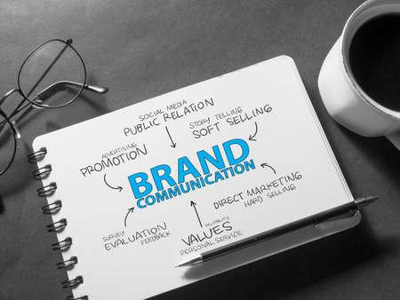 Comunicación de marca. Palabras de marketing empresarial inspiradoras motivacionales cotizaciones concepto de tipografía de letras