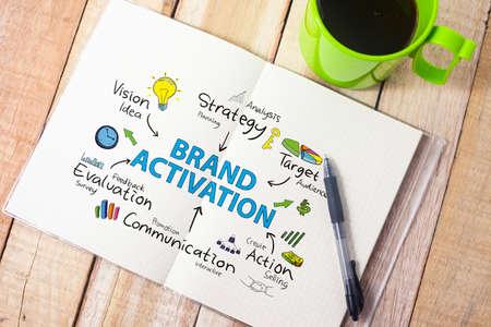 Activación de marca. Palabras de marketing empresarial inspiradoras motivacionales citas concepto de tipografía de letras Foto de archivo