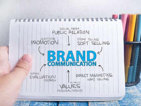 Comunicación de marca. Palabras de marketing empresarial inspiradoras motivacionales cotizaciones concepto de tipografía de letras Foto de archivo