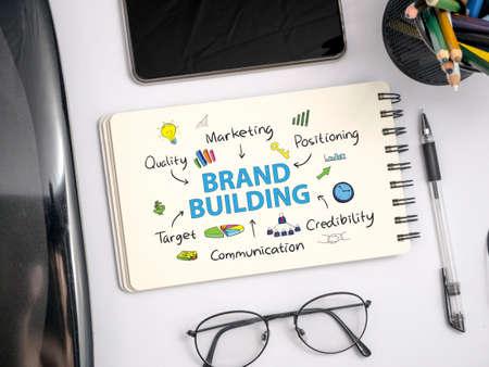 Construcción de marca. Palabras de marketing empresarial inspiradoras motivacionales cotizaciones concepto de tipografía de letras