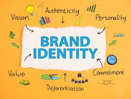 Markenidentität. Motivierende inspirierende Business-Marketing-Wörter zitiert Schrifttypografie-Konzept Standard-Bild