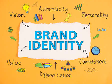 Tożsamość marki. Motywacyjne inspirujące słowa marketingu biznesowego cytaty napis koncepcja typografii Zdjęcie Seryjne