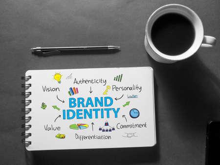 Identité de marque. Mots motivants de marketing d'entreprise inspirant citations lettrage concept de typographie