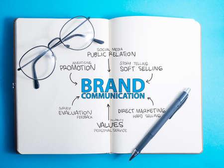 Komunikacja marki. Motywacyjne inspirujące słowa marketingu biznesowego cytaty napis koncepcja typografii