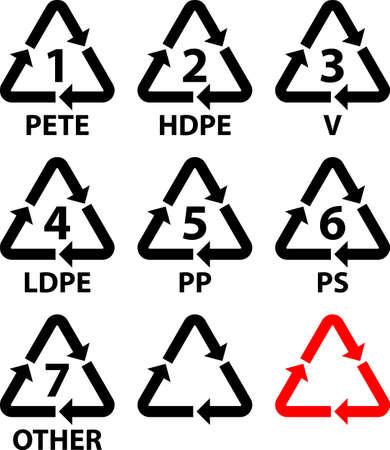 Ilustración de vector de código de identificación de resina