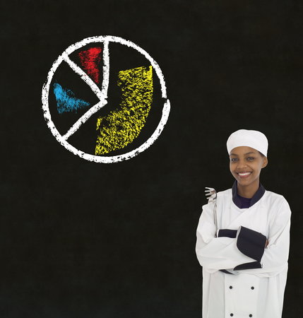 african american woman chef with chalk pie chart on blackboard background photo