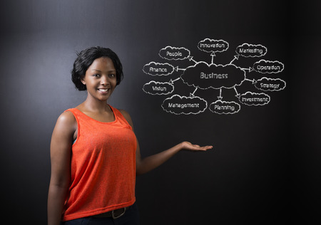 african student: South African or African American woman teacher or student against blackboard background with chalk business diagram