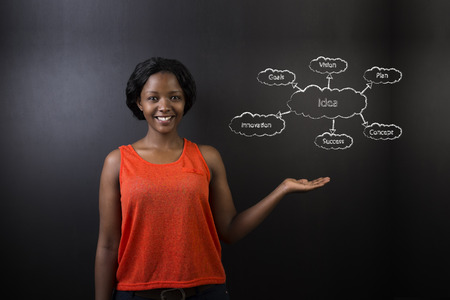 growing business: South African or African American woman teacher or student holding her hand out standing against a blackboard background with a chalk idea diagram