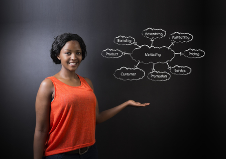 growing business: South African or African American woman teacher or student with her hand out against a blackboard background with a chalk marketing diagram
