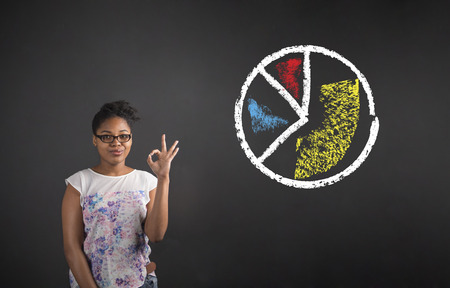 hand signal: South African or African American black woman teacher or student holding up a perfect hand signal with a pie chart on a chalk blackboard background inside