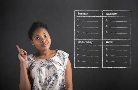 swot analysis: South African or African American black woman teacher or student with a good idea or answer with a SWOT analysis standing against a chalk blackboard background inside Foto de archivo