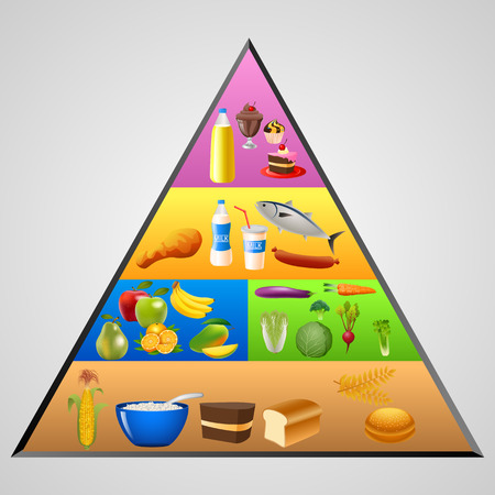 Food pyramid set partly made with isolated. Vector illustration