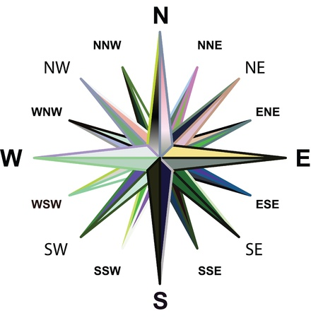 Compass rose Stock Vector - 14649092