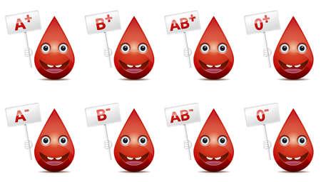 globulo rojo: Tipo de sangre Vectores