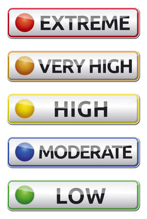 Danger board with extreme, very high, high, moderate, and low label  Isolated vector