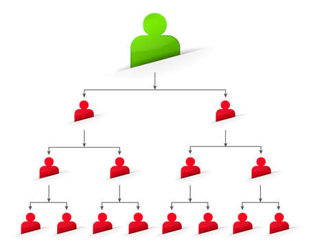 organigrama: Oficina jerarquía corporativa diagrama de árbol organizativo de una empresa - símbolo de la gente.