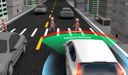 Pedestrian Detection technology, Autonomous self-driving car with Lidar, Radar and wireless signal communication, 3d rendering.