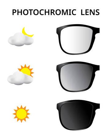 Photochromic Lens, Darkens in Sunlight, UV polarized Sunglasses, Vector illustration