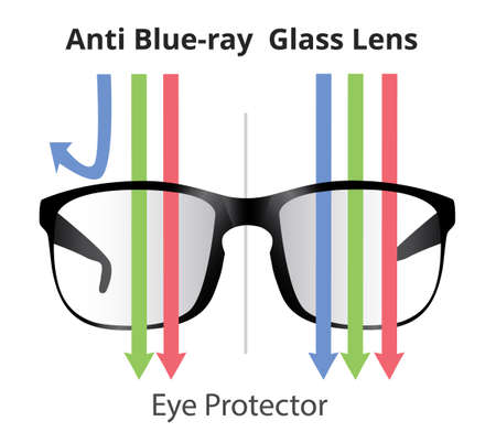 Anti Blue ray light, Glass, Blue ray Block filter lens vector