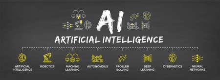 Artificial Intelligence banner, concept illustration icon set: AI, Robotics, Machine Learning, Autonomous, Problem Solving, Deep Learning, Cybernetics, Neural Networks. Vektorové ilustrace